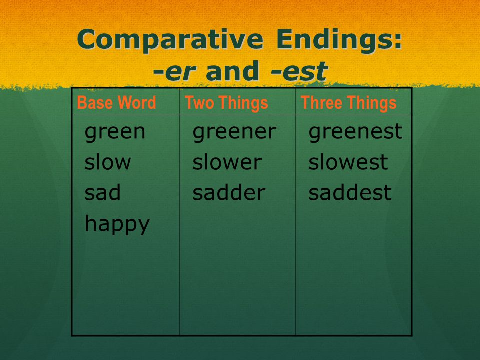 Comparative Endings: -er and -est Base WordTwo ThingsThree Things green slow sad happy greener slower sadder greenest slowest saddest