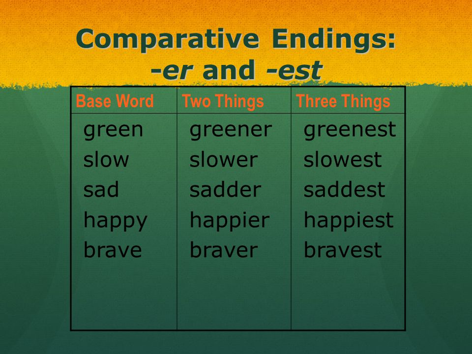 Comparative Endings: -er and -est Base WordTwo ThingsThree Things green slow sad happy brave greener slower sadder happier braver greenest slowest sad