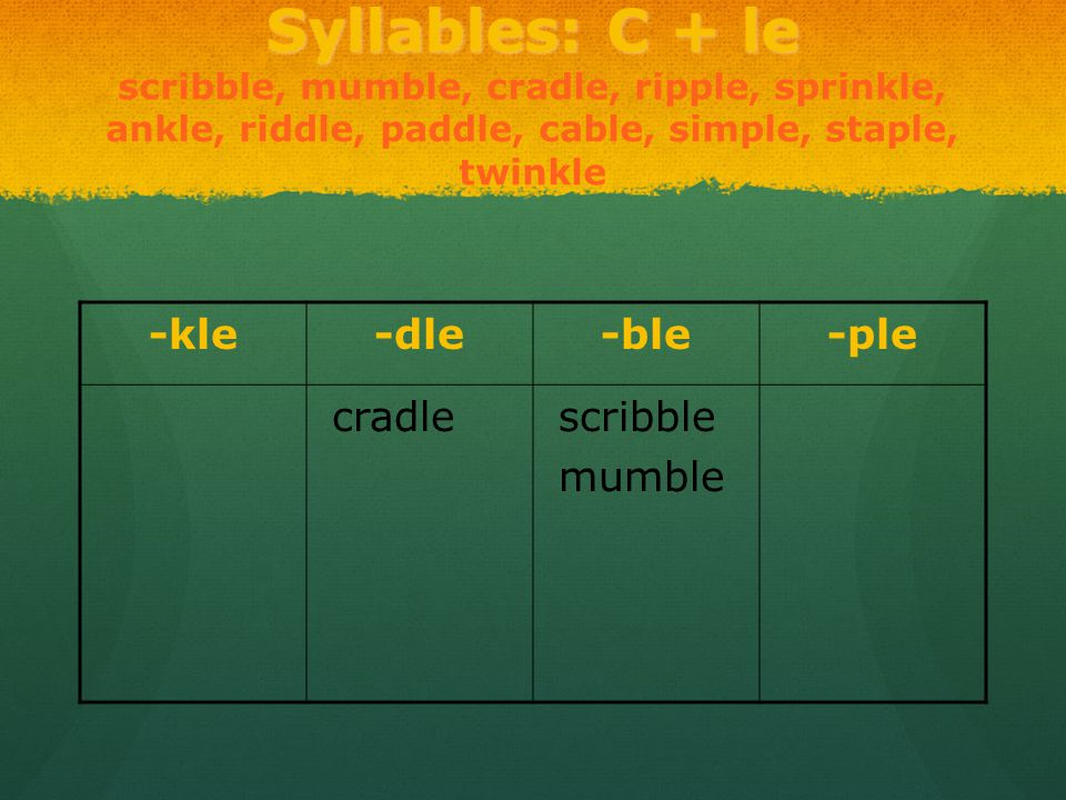Syllables: C + le Syllables: C + le scribble, mumble, cradle, ripple, sprinkle, ankle, riddle, paddle, cable, simple, staple, twinkle -kle-dle-ble-ple