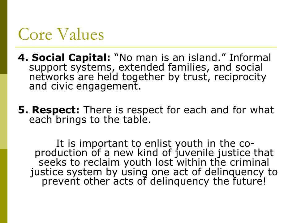 Core Values 4.