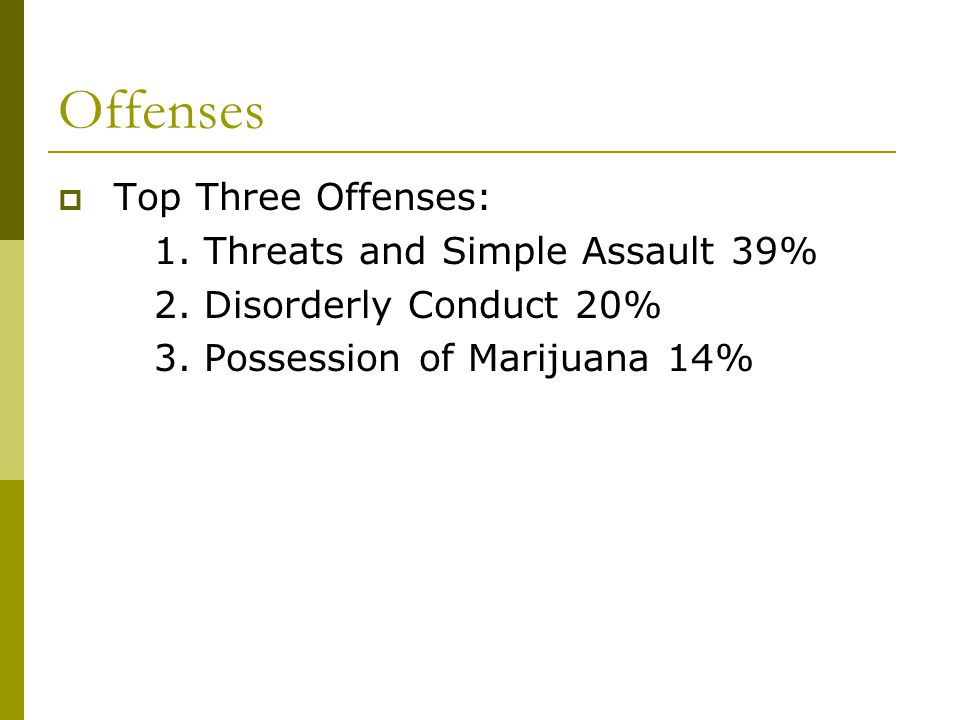 Offenses  Top Three Offenses: 1. Threats and Simple Assault 39% 2.