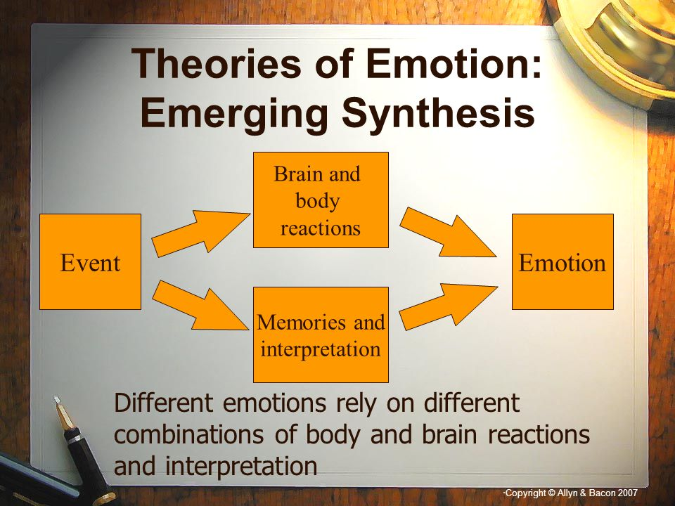 """"""" Copyright © Allyn & Bacon 2007 Theories of Emotion: Emerging Synthesis Event Brain and body reactions Memories and interpretation Different emotions"""
