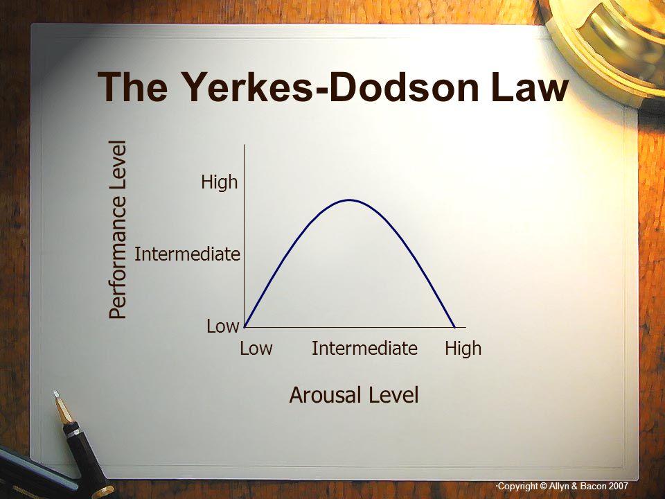 """ Copyright © Allyn & Bacon 2007 The Yerkes-Dodson Law Arousal Level LowHighIntermediate Performance Level High Intermediate Low"