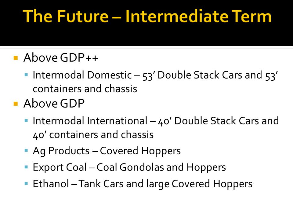  Above GDP++  Intermodal Domestic – 53' Double Stack Cars and 53' containers and chassis  Above GDP  Intermodal International – 40' Double Stack C