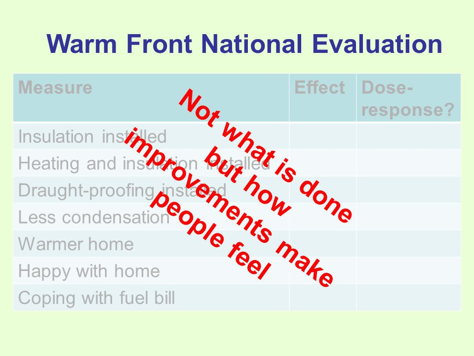 Warm Front National Evaluation MeasureEffectDose- response.