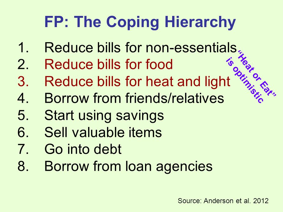 FP: The Coping Hierarchy 1. Reduce bills for non-essentials 2.