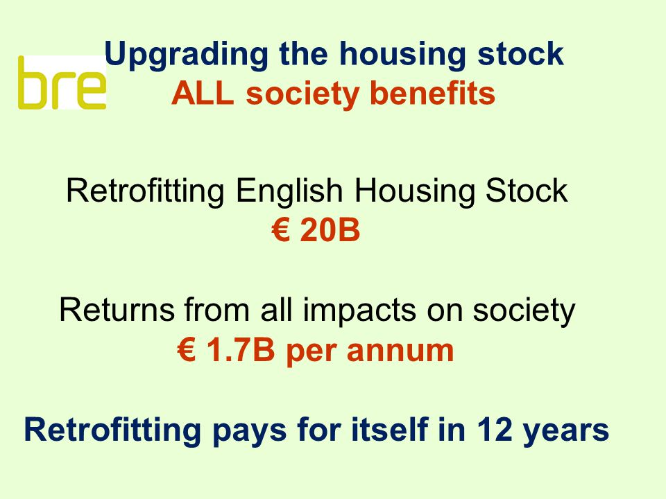 Upgrading the housing stock ALL society benefits Retrofitting English Housing Stock € 20B Returns from all impacts on society € 1.7B per annum Retrofitting pays for itself in 12 years