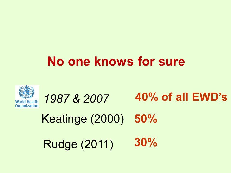 Contributors to EWD (Rudge, 2011)