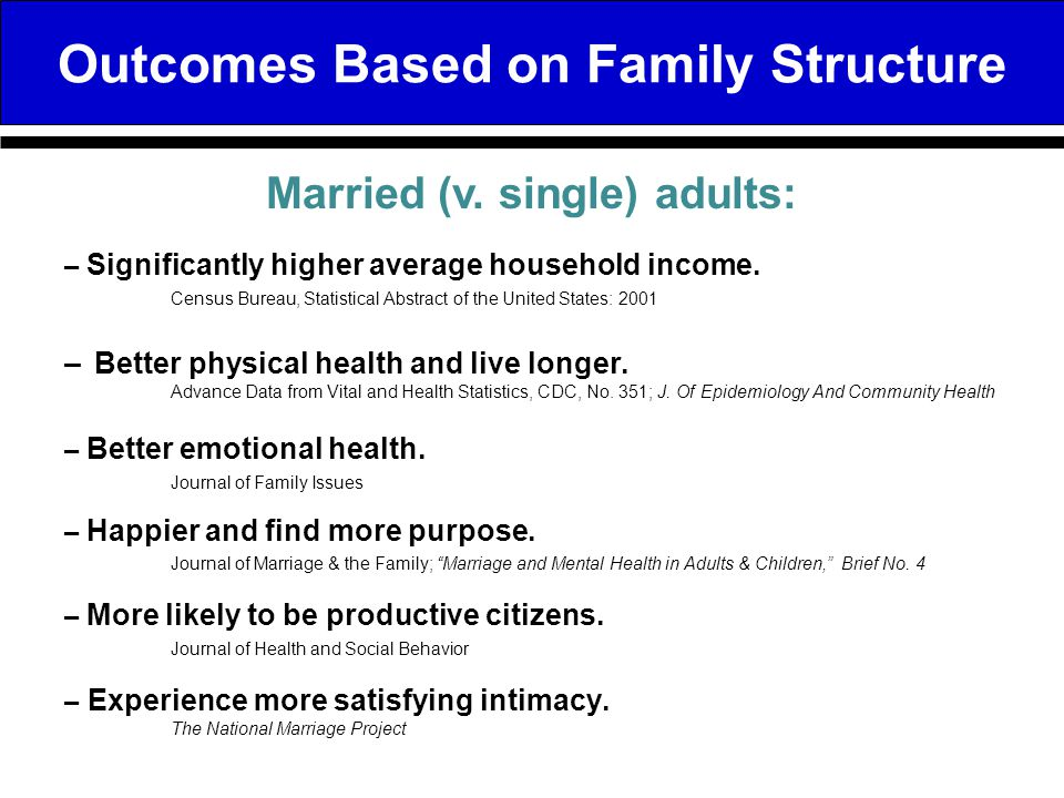 Outcomes Based on Family Structure – Significantly higher average household income. Census Bureau, Statistical Abstract of the United States: 2001 – B