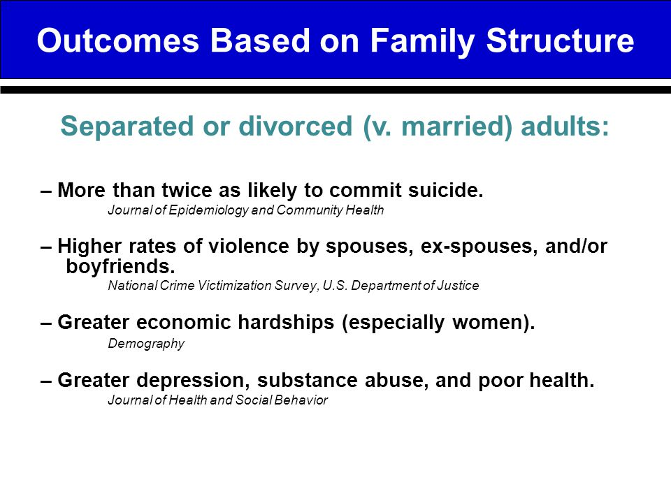 Outcomes Based on Family Structure – More than twice as likely to commit suicide. Journal of Epidemiology and Community Health – Higher rates of viole