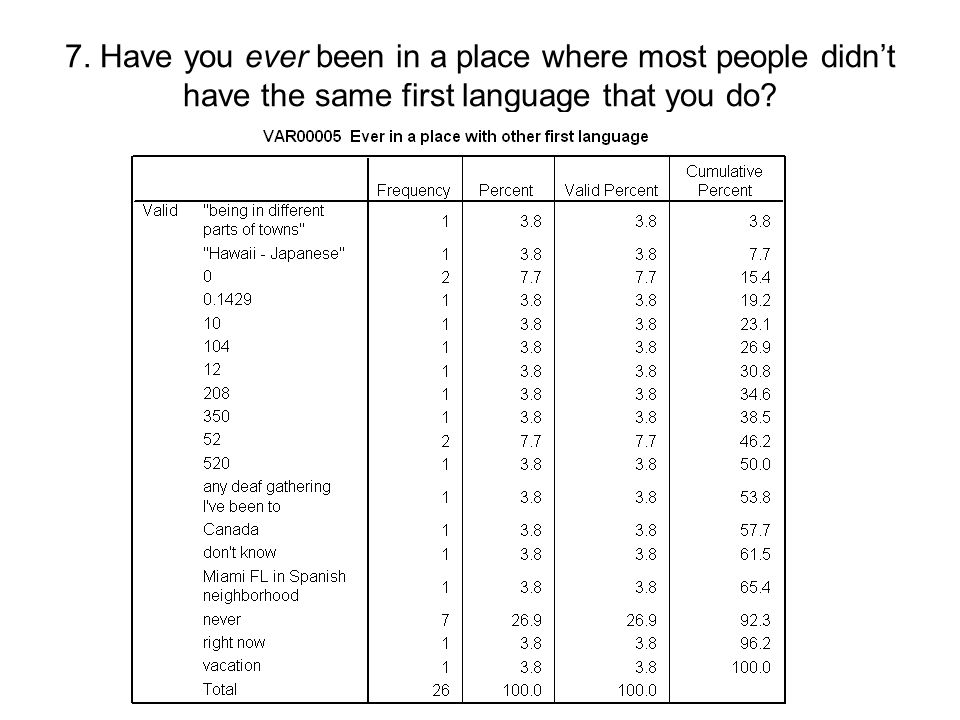 7. Have you ever been in a place where most people didn't have the same first language that you do