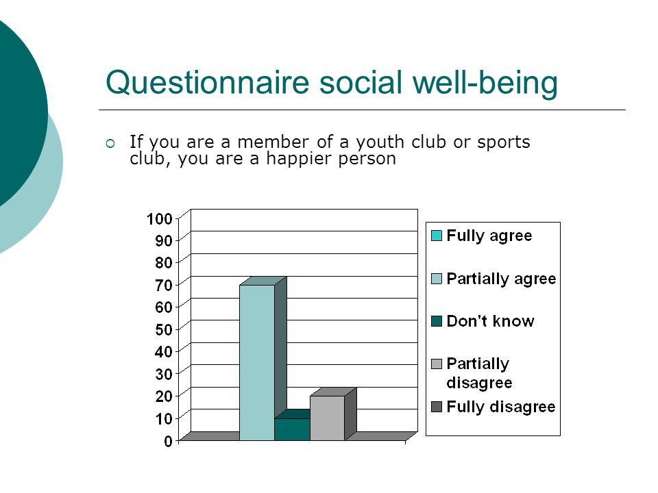 Questionnaire social well-being  If you are a member of a youth club or sports club, you are a happier person