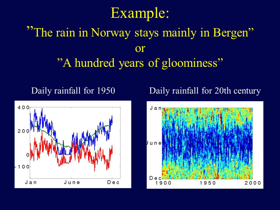 Example: The rain in Norway stays mainly in Bergen or A hundred years of gloominess Daily rainfall for 1950Daily rainfall for 20th century