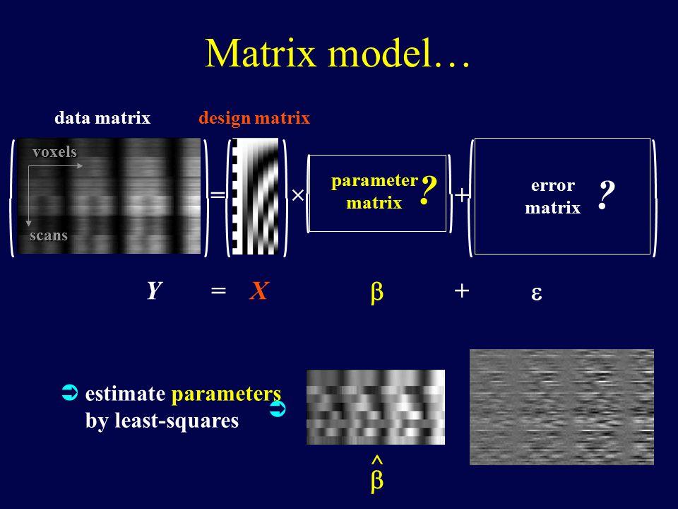 Matrix model…  =  +YX data matrixdesign matrix parameter matrix error matrix + .