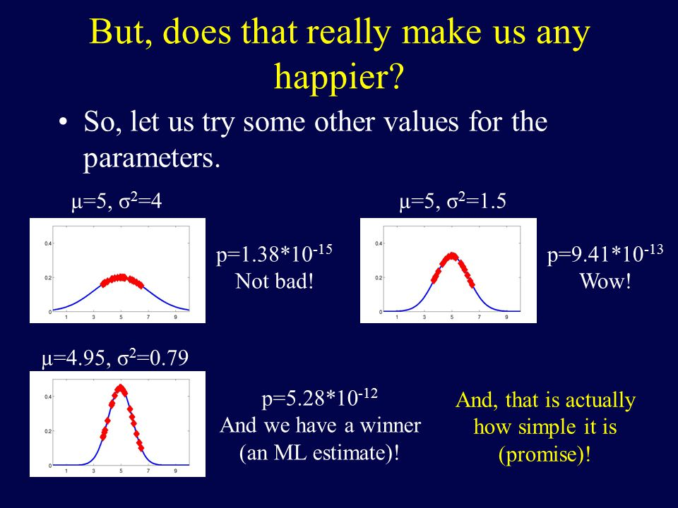 But, does that really make us any happier. So, let us try some other values for the parameters.
