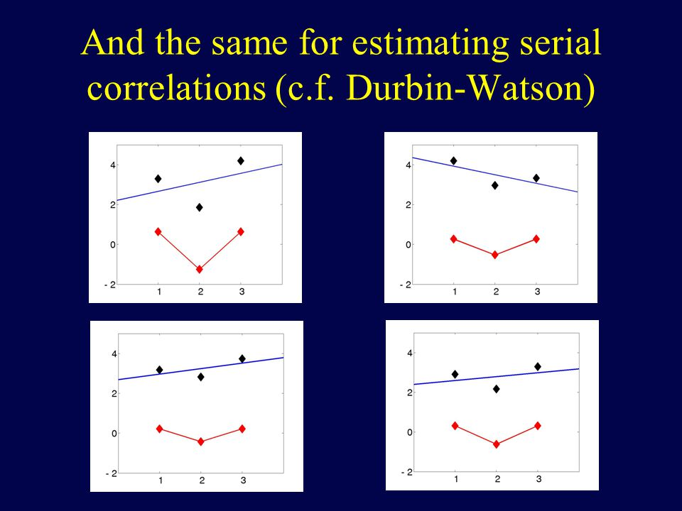And the same for estimating serial correlations (c.f. Durbin-Watson)