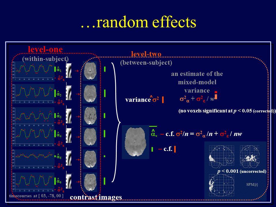  ^ …random effects 11 ^ 22 ^ 33 ^ 44 ^ 55 ^ 66 ^  ^  ^  ^  ^  ^  – c.f.