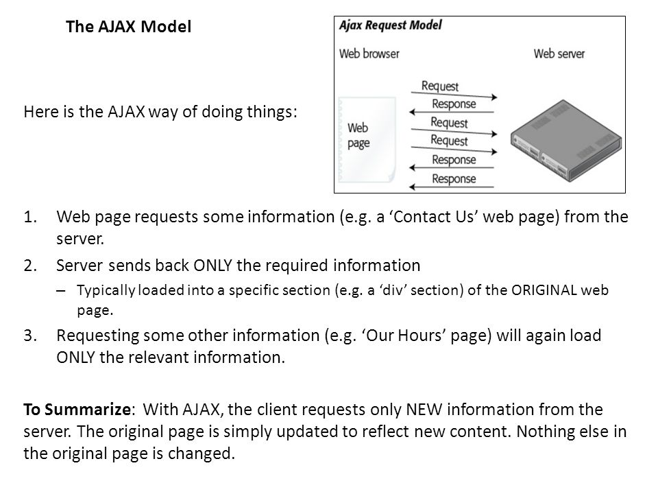 The AJAX Model Here is the AJAX way of doing things: 1.Web page requests some information (e.g.