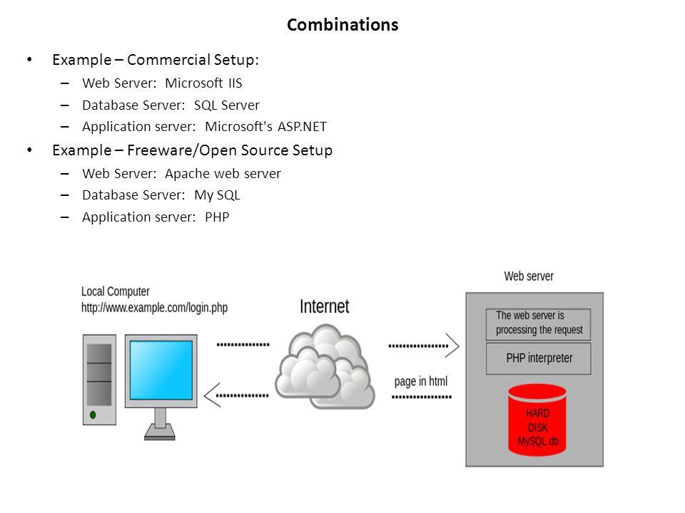 Combinations Example – Commercial Setup: – Web Server: Microsoft IIS – Database Server: SQL Server – Application server: Microsoft's ASP.NET Example –