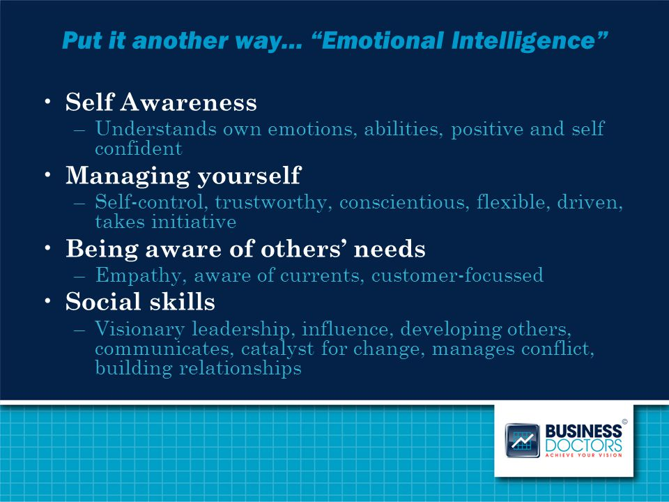 "Put it another way… ""Emotional Intelligence"" Self Awareness –Understands own emotions, abilities, positive and self confident Managing yourself –Self-"