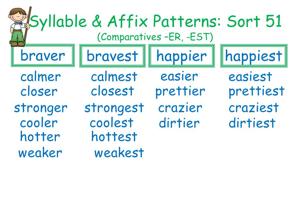 Syllable & Affix Patterns: Sort 51 (Comparatives –ER, -EST) dirtier calmer braver happier crazier weakest closer coolest easiest prettiest dirtiest cr