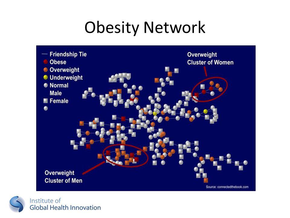 Obesity Network