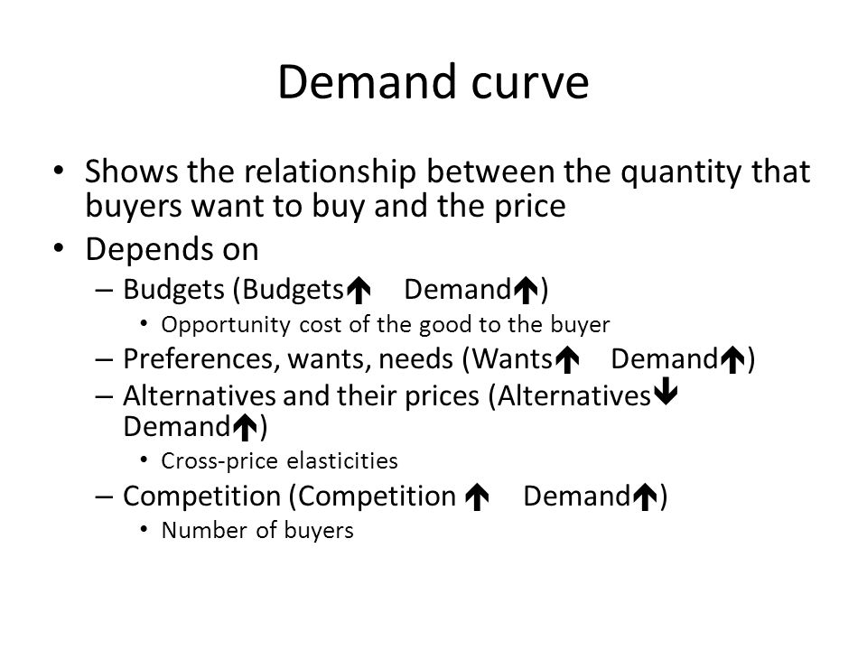 Equilibrium Bubbles – When expected future prices affect today's supply and demand – Momentum of demand and price Fueled by debt Next slide http://www.calculatedriskblog.com/2009/08/house- prices-real-prices-price-to-rent.html