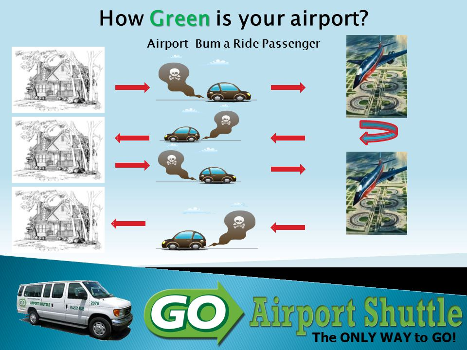 The ONLY WAY to GO! Green How Green is your airport Airport Bum a Ride Passenger