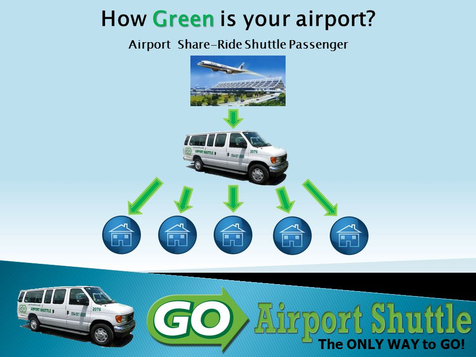 The ONLY WAY to GO! Green How Green is your airport Airport Share-Ride Shuttle Passenger