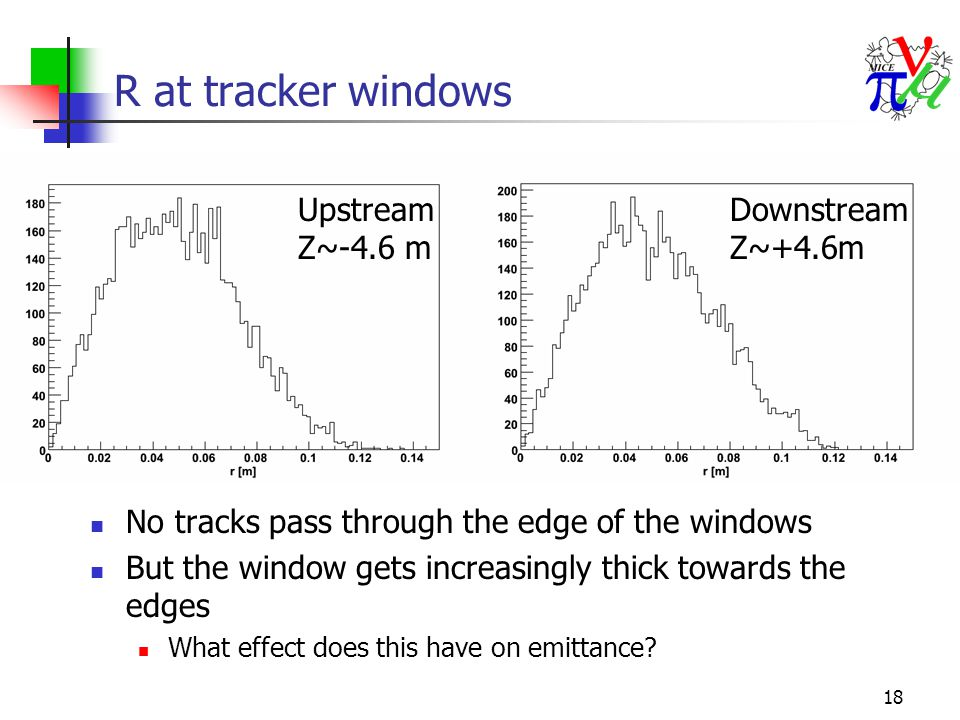 18 R at tracker windows No tracks pass through the edge of the windows But the window gets increasingly thick towards the edges What effect does this