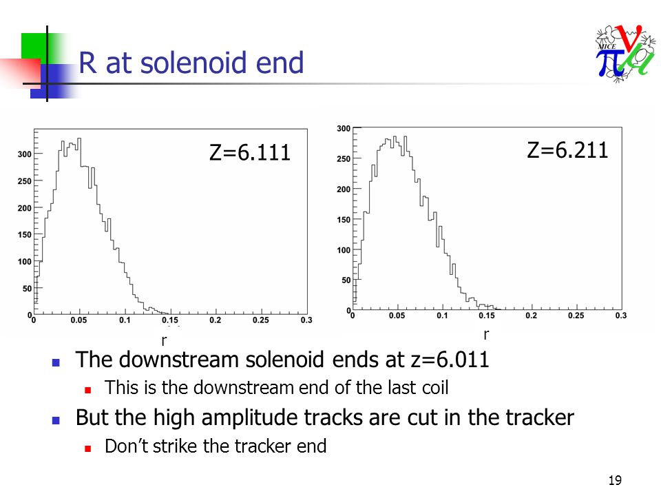 19 R at solenoid end The downstream solenoid ends at z=6.011 This is the downstream end of the last coil But the high amplitude tracks are cut in the