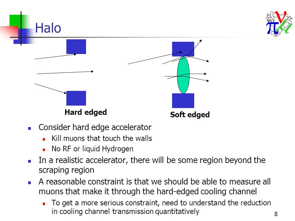 8 Halo Consider hard edge accelerator Kill muons that touch the walls No RF or liquid Hydrogen In a realistic accelerator, there will be some region beyond the scraping region A reasonable constraint is that we should be able to measure all muons that make it through the hard-edged cooling channel To get a more serious constraint, need to understand the reduction in cooling channel transmission quantitatively Soft edged Hard edged