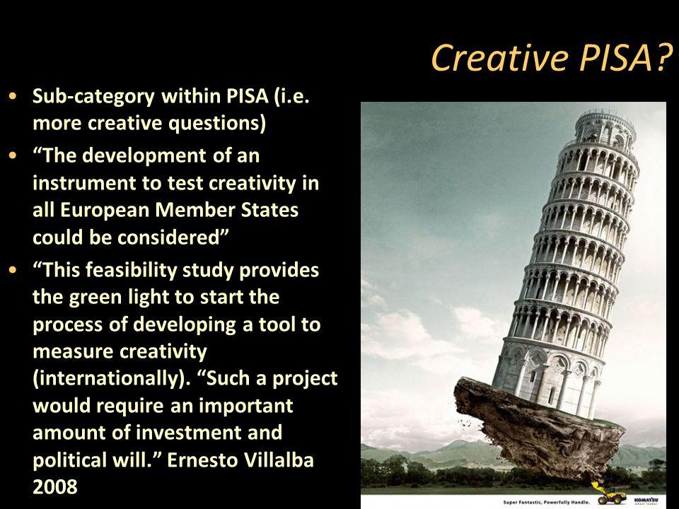 Creative PISA. Sub-category within PISA (i.e.