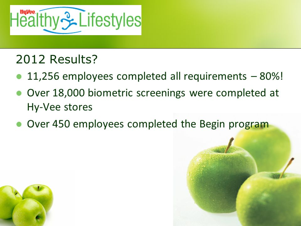 2012 Results. 11,256 employees completed all requirements – 80%.