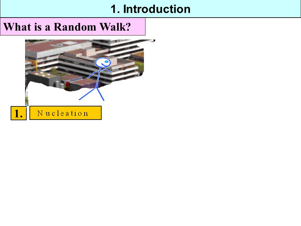 1. Introduction What is a Random Walk? 1.
