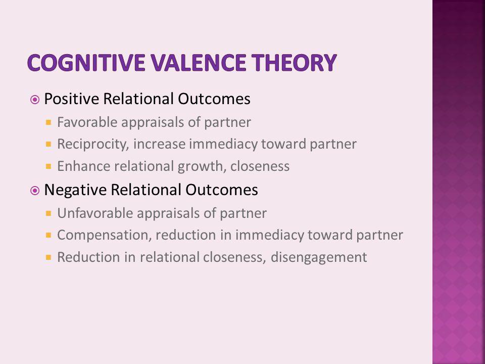  Positive Relational Outcomes  Favorable appraisals of partner  Reciprocity, increase immediacy toward partner  Enhance relational growth, closene