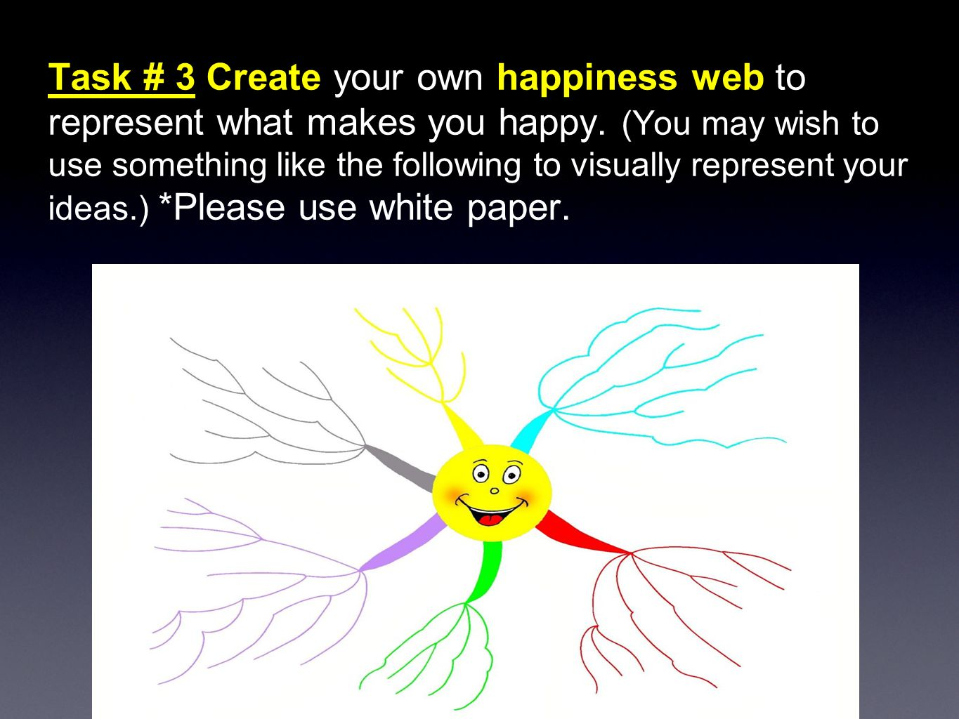 Task # 3 Create your own happiness web to represent what makes you happy.