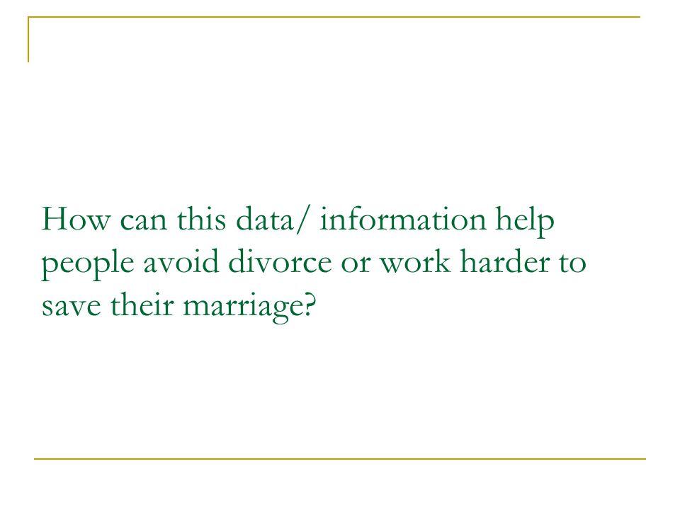 Marital Satisfaction: Stanley, S. M. & Markman, H. J. (1996). Marriage in the 1990s.