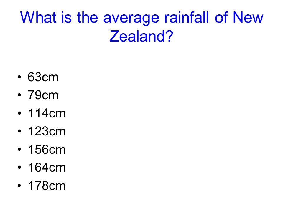 What is the average rainfall of New Zealand? 63cm 79cm 114cm 123cm 156cm 164cm 178cm