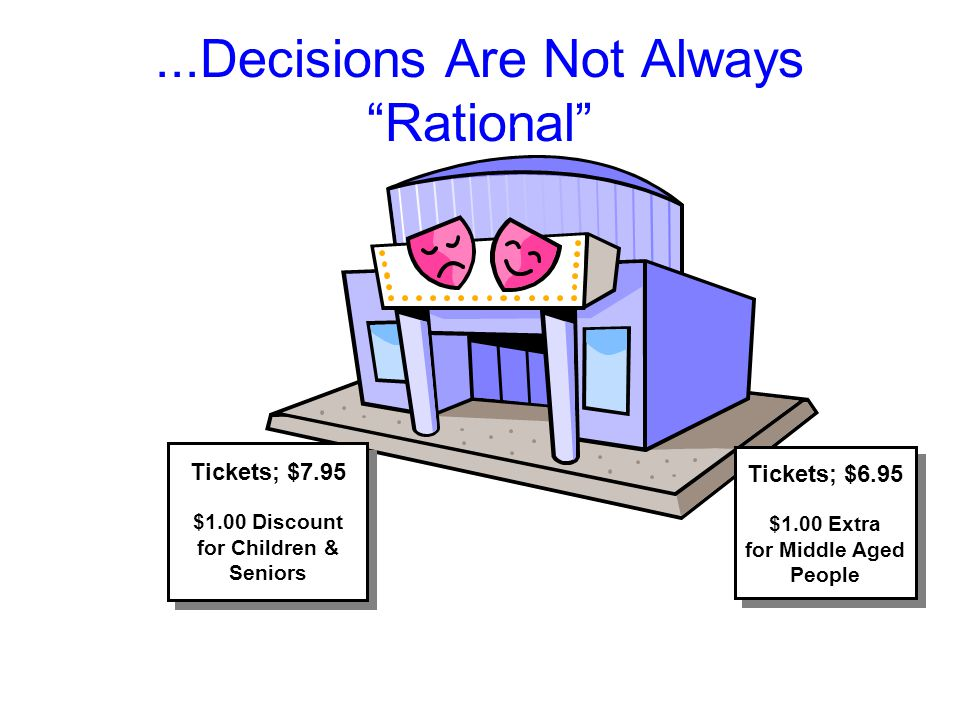 ...Decisions Are Not Always Rational