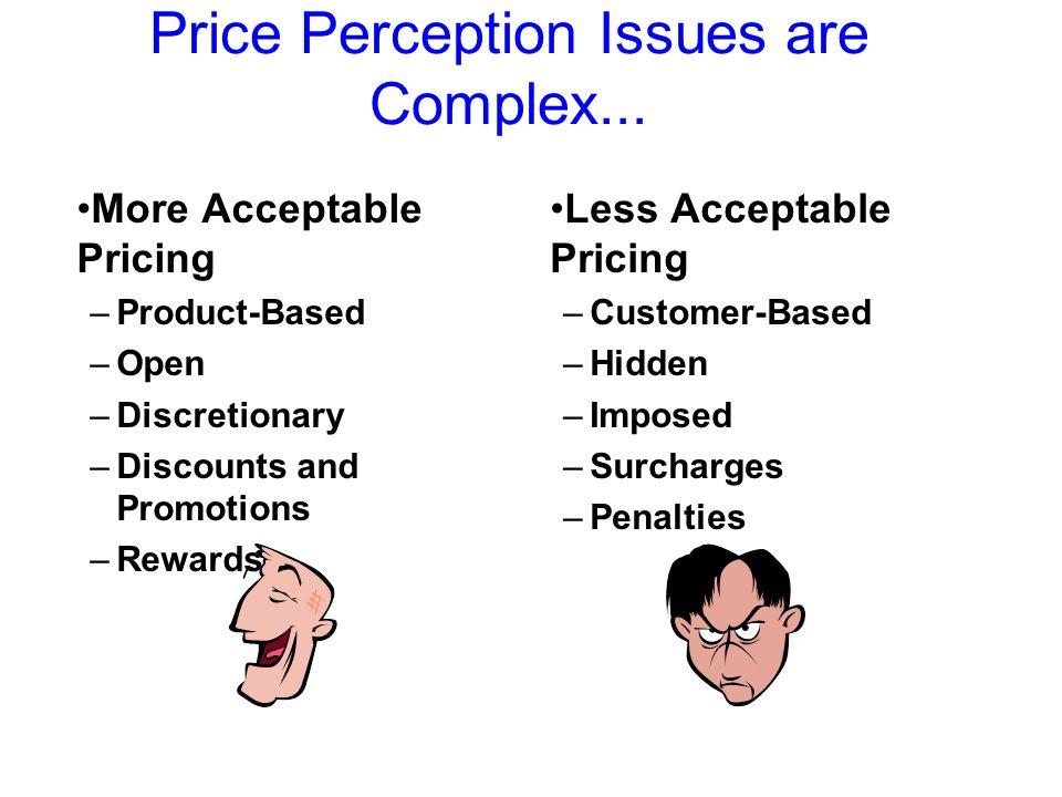 Price Perception Issues are Complex...