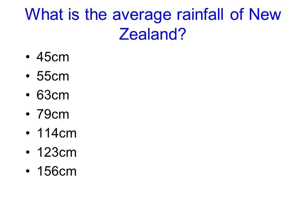 What is the average rainfall of New Zealand 45cm 55cm 63cm 79cm 114cm 123cm 156cm