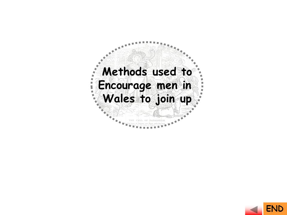Methods used to Encourage men in Wales to join up END