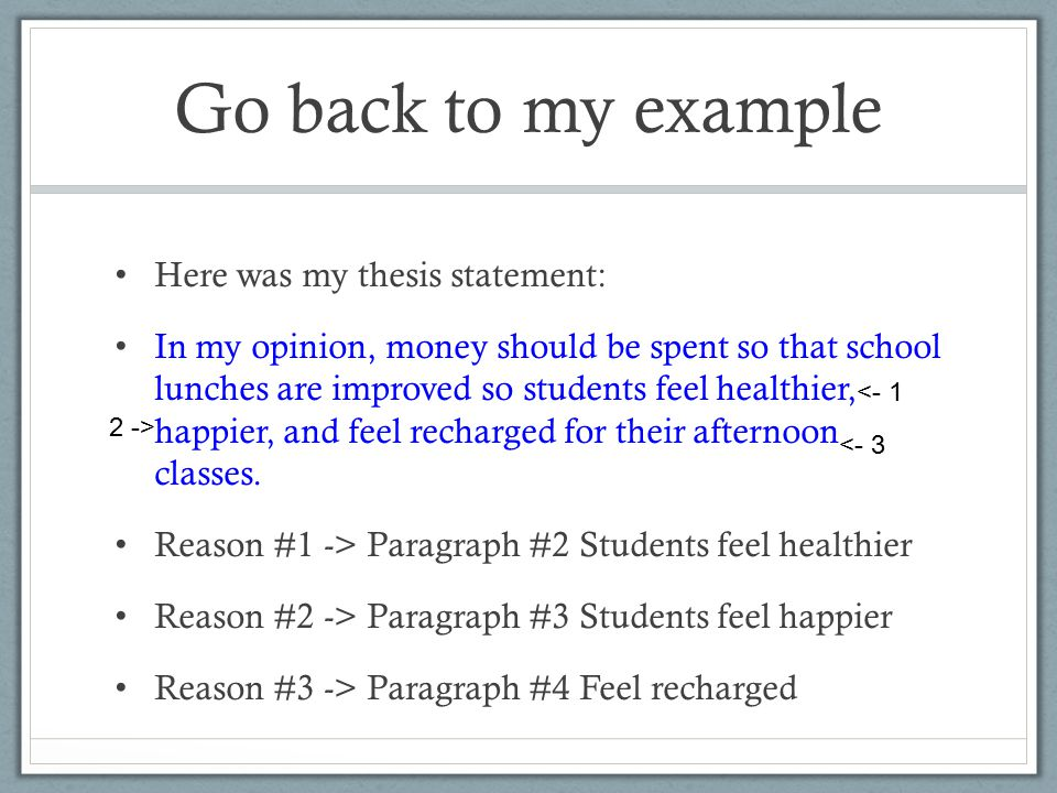 Go back to my example Here was my thesis statement: In my opinion, money should be spent so that school lunches are improved so students feel healthier, happier, and feel recharged for their afternoon classes.