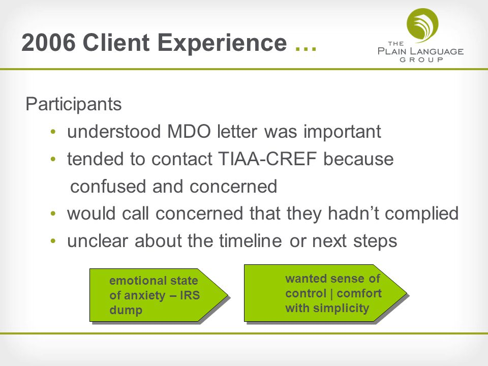 2006 Client Experience … Participants understood MDO letter was important tended to contact TIAA-CREF because confused and concerned would call concerned that they hadn't complied unclear about the timeline or next steps emotional state of anxiety – IRS dump emotional state of anxiety – IRS dump wanted sense of control | comfort with simplicity wanted sense of control | comfort with simplicity