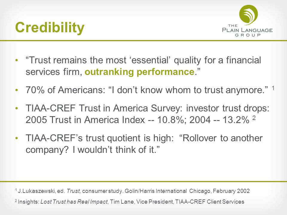 Credibility Trust remains the most 'essential' quality for a financial services firm, outranking performance. 70% of Americans: I don't know whom to trust anymore. 1 TIAA-CREF Trust in America Survey: investor trust drops: 2005 Trust in America Index -- 10.8%; 2004 -- 13.2% 2 TIAA-CREF's trust quotient is high: Rollover to another company.