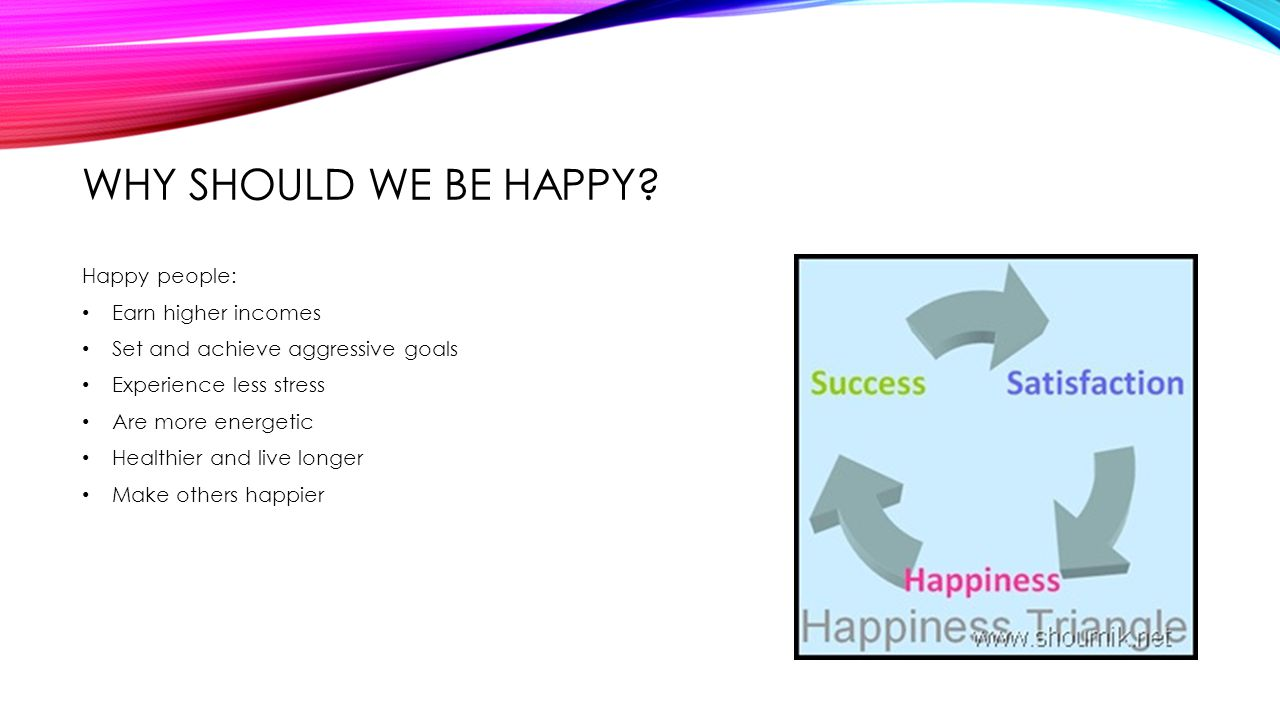 WHY SHOULD WE BE HAPPY.