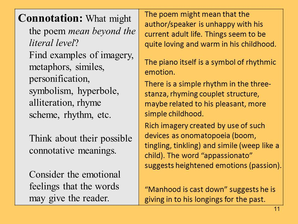 Connotation: What might the poem mean beyond the literal level.