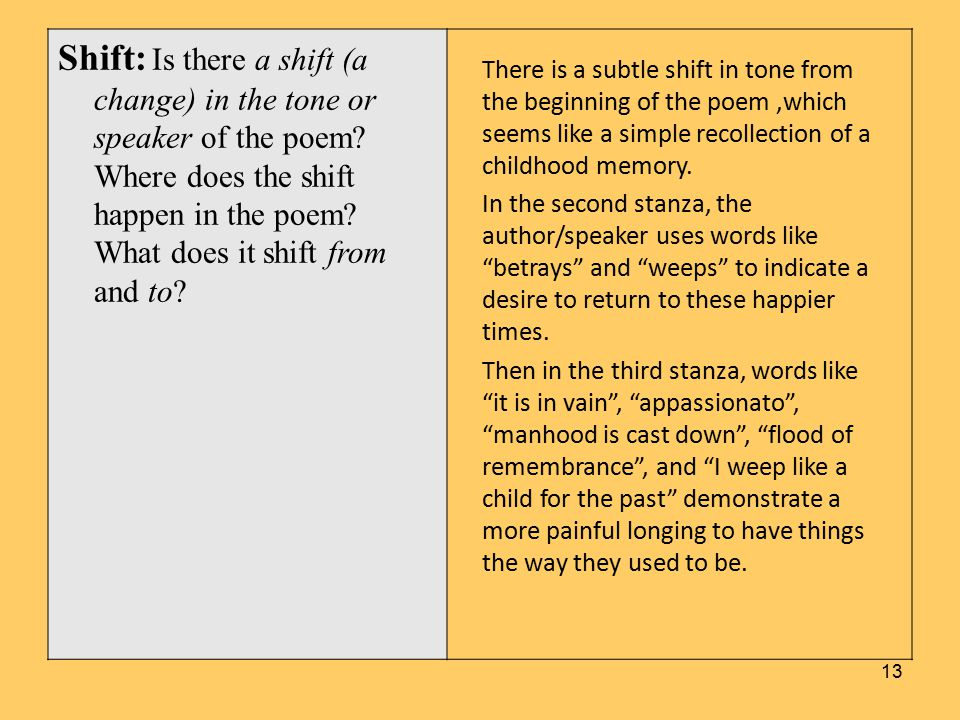 Shift: Is there a shift (a change) in the tone or speaker of the poem.
