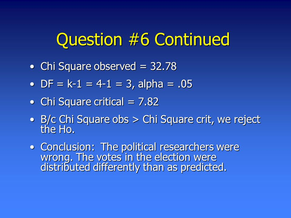 Question #6 Continued Chi Square observed = 32.78Chi Square observed = 32.78 DF = k-1 = 4-1 = 3, alpha =.05DF = k-1 = 4-1 = 3, alpha =.05 Chi Square critical = 7.82Chi Square critical = 7.82 B/c Chi Square obs > Chi Square crit, we reject the Ho.B/c Chi Square obs > Chi Square crit, we reject the Ho.